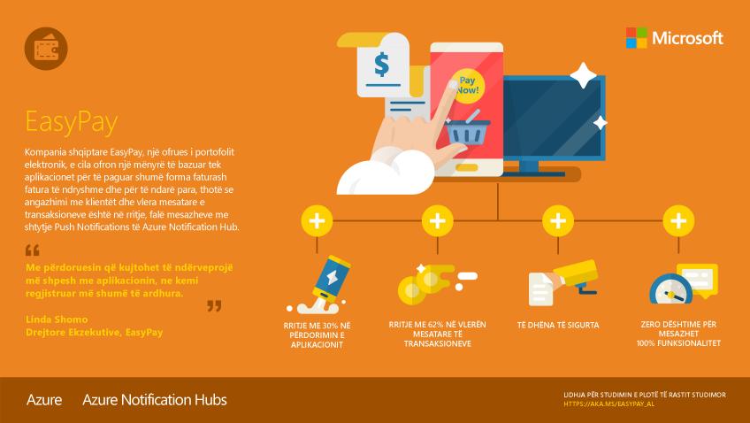 Microsoft Customer Evidence Program