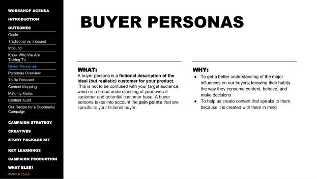 SES buyer's personas