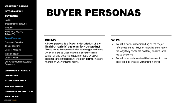 SES buyer's personas