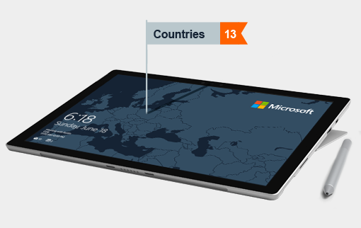 Microsoft CEE Customer Evidence delivered by Wings4U